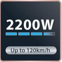 Ισχύς 2200W & Ταχύτητα αέρος 120km/h